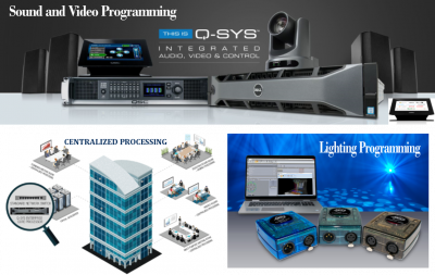 Sound - Lighting - Video Programming
