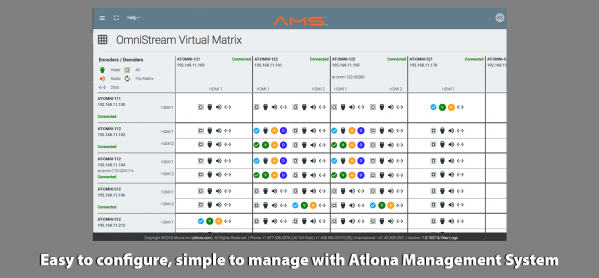 Atlona AT-OMNI-112 Dual Channel OmniStream AVoIP Encoder